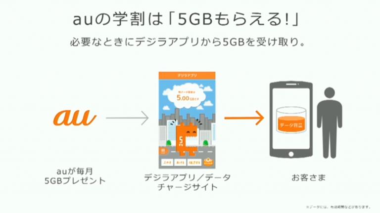 デジラアプリ