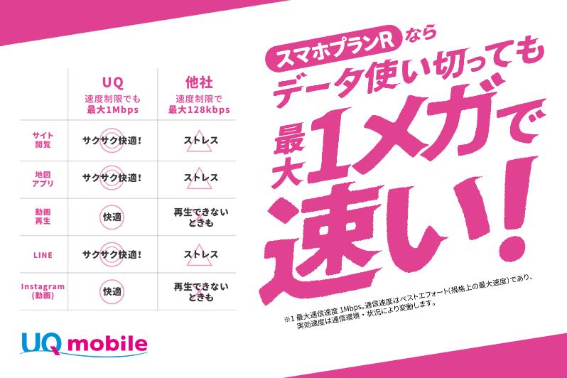 UQ mobile、速度制限後も最大1Mbpsで使える「スマホプランR」を2020年6月1日(月)より提供開始!