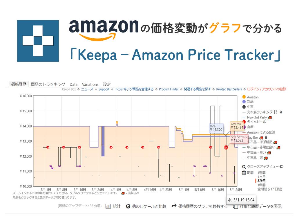 Amazonの価格変動が分かるブラウザ拡張機能「Keepa - Amazon Price Tracker」