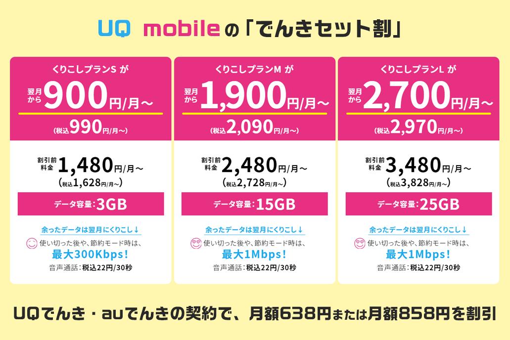 UQ mobile、UQでんき・auでんきの契約で基本料を割引する「でんきセット割」を開始